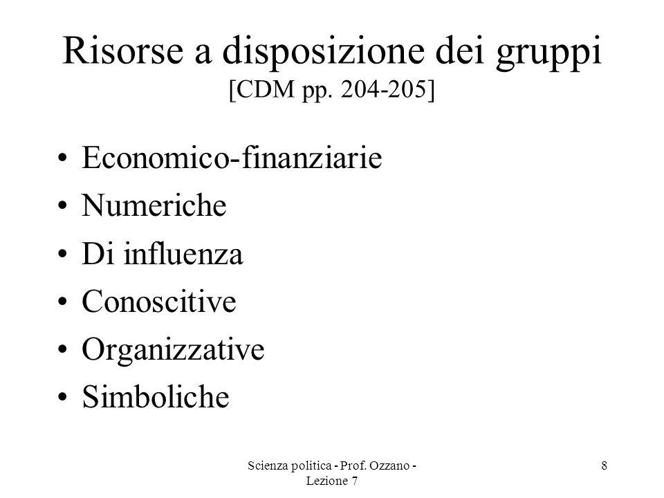 Risorse a disposizione dei gruppi [CDM pp. 204-205]